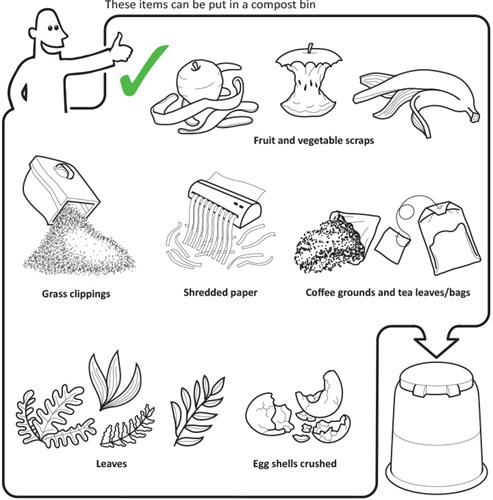 These items can be put in a compost bin - fruit and vegetable scraps, grass clippings, shredded paper, coffee grounds and tea leaves/bags, leaves and egg shells crushed.