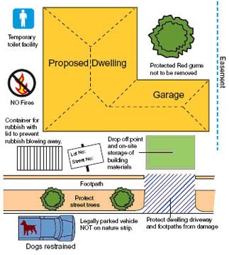 Best practice building site diagram