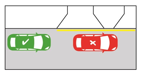 image depicts cars parking correctly and incorrectly near a yellow line